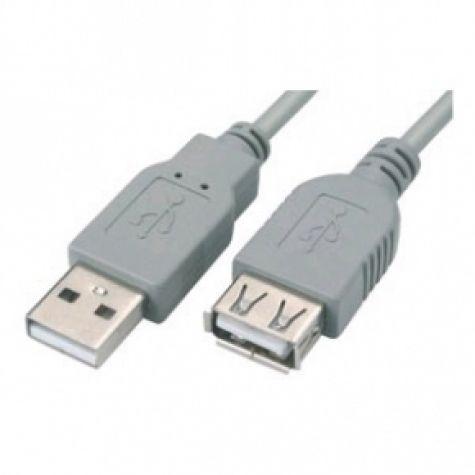 AM/AF- Extensor USB