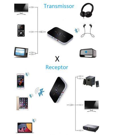 Adaptador Bluetooth 4.1 Audio Receptor e Transmissor sem Fio