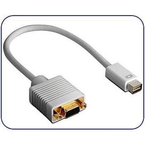 CABO MINI-DVI / VGA-F